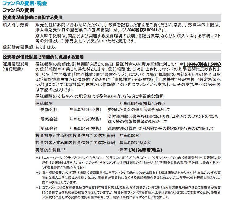 キャピタル世界株式目論見書手数料ページ